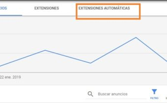 extensiones automaticas adwords
